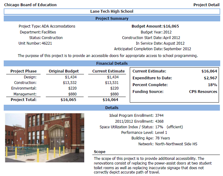 Chicago Public Schools Releases Capital Improvement Plan